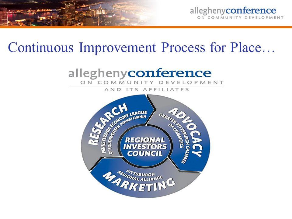 Continuous Improvement Process for Place…