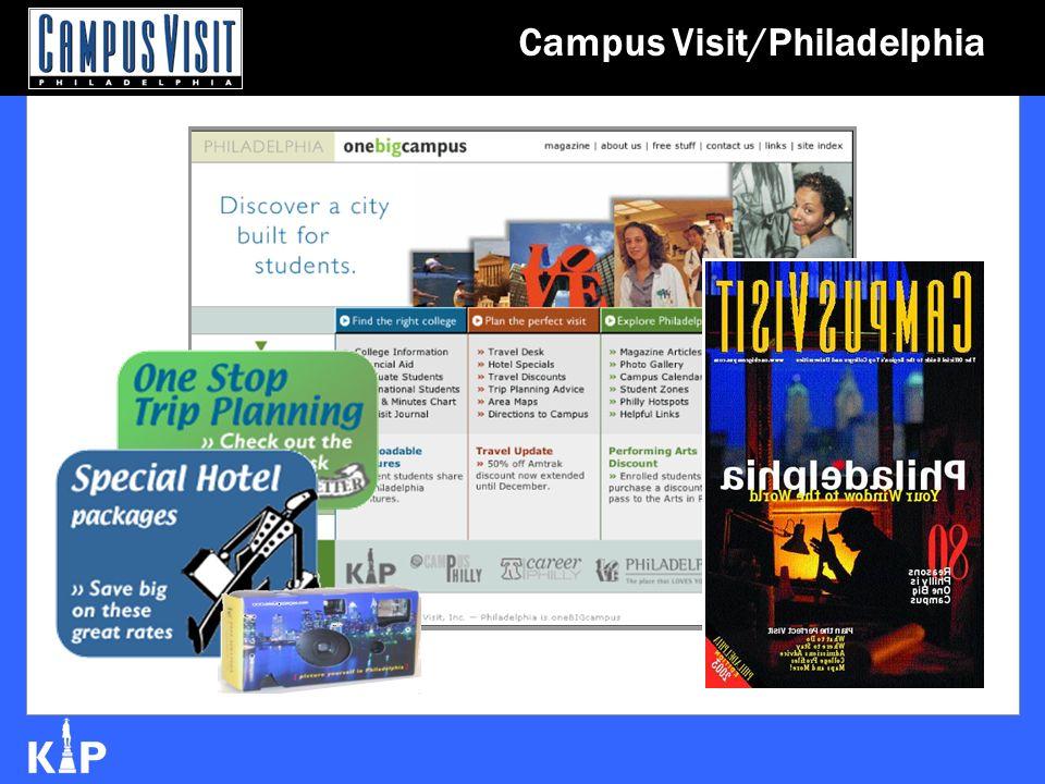 Campus Visit/Philadelphia