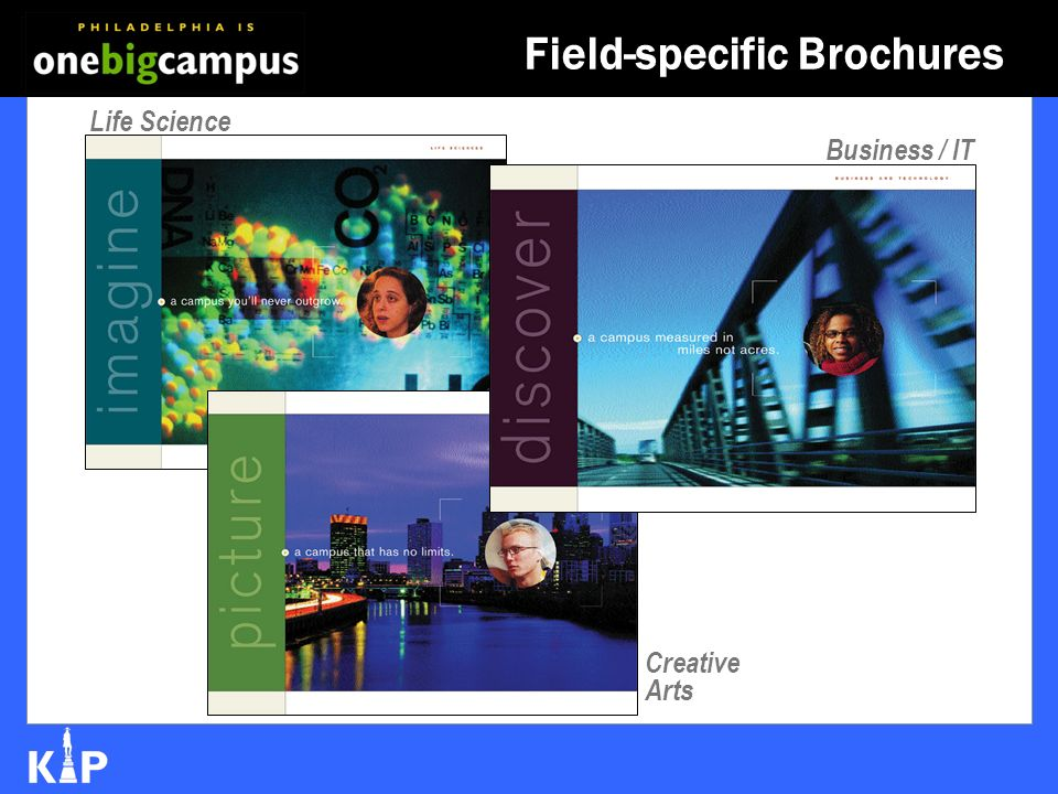 Life Science Creative Arts Business / IT Field-specific Brochures