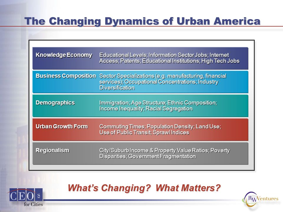 The Changing Dynamics of Urban America Whats Changing? What Matters? Business CompositionSector Specializations (e.g. manufacturing, financial service
