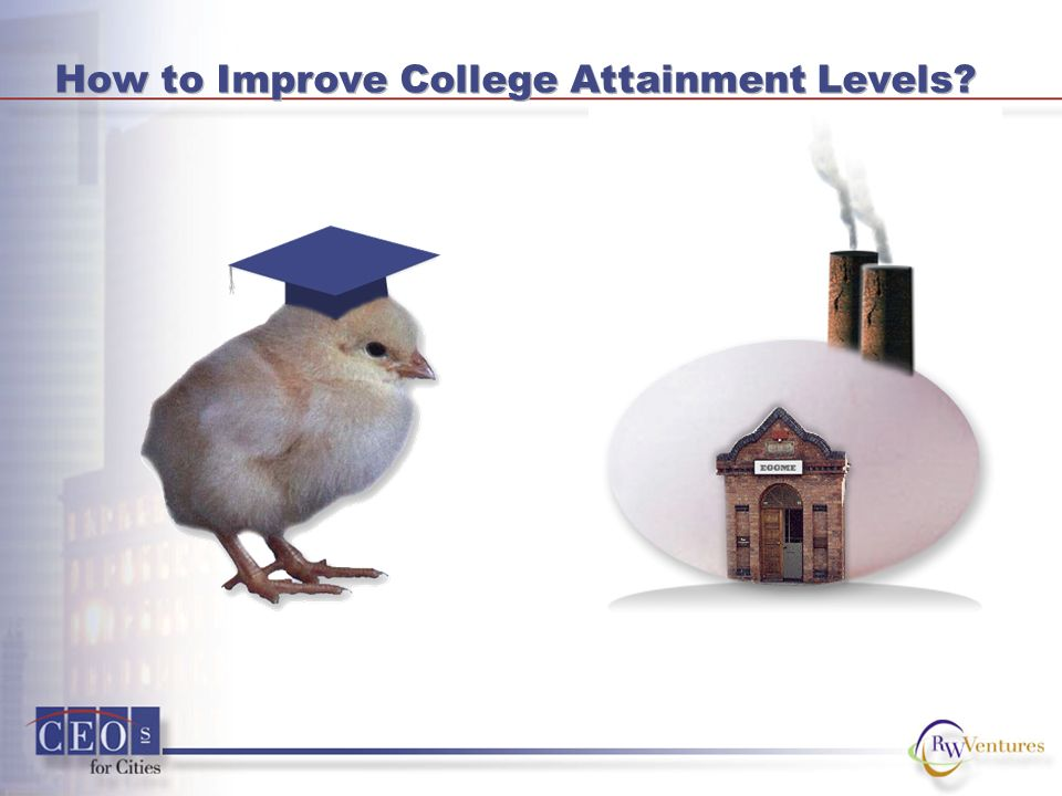 How to Improve College Attainment Levels