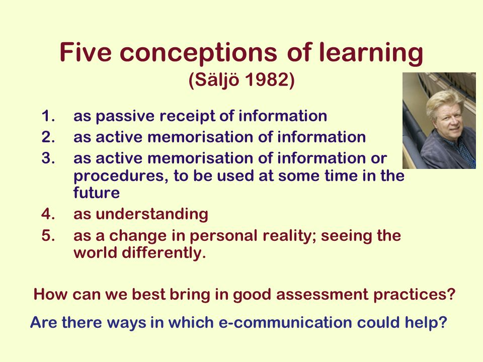Five conceptions of learning (Säljö 1982) 1.as passive receipt of information 2.as active memorisation of information 3.as active memorisation of information or procedures, to be used at some time in the future 4.as understanding 5.as a change in personal reality; seeing the world differently.