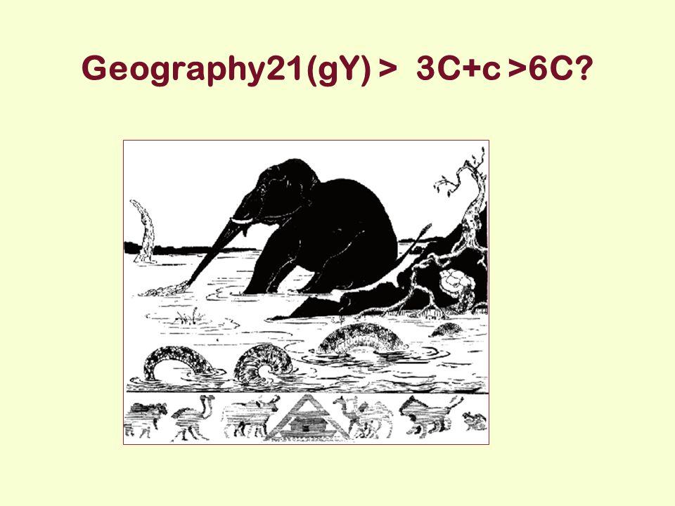 Geography21(gY) > 3C+c >6C?