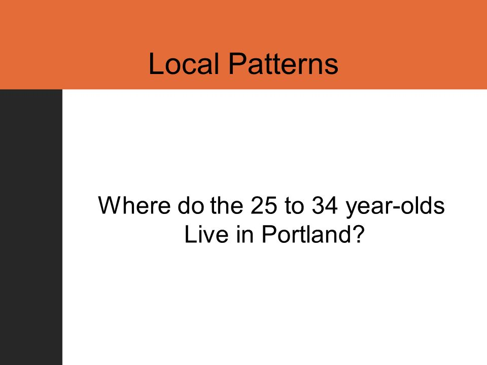 Local Patterns Where do the 25 to 34 year-olds Live in Portland?