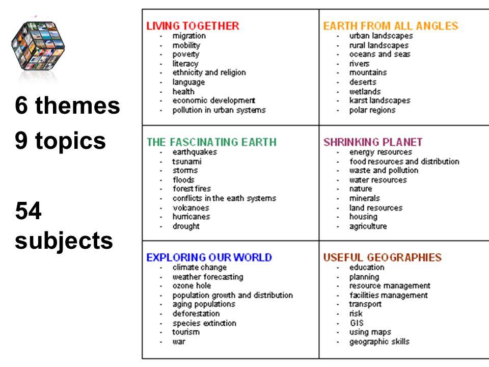 6 themes 9 topics 54 subjects
