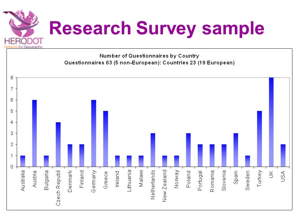 Research Survey sample
