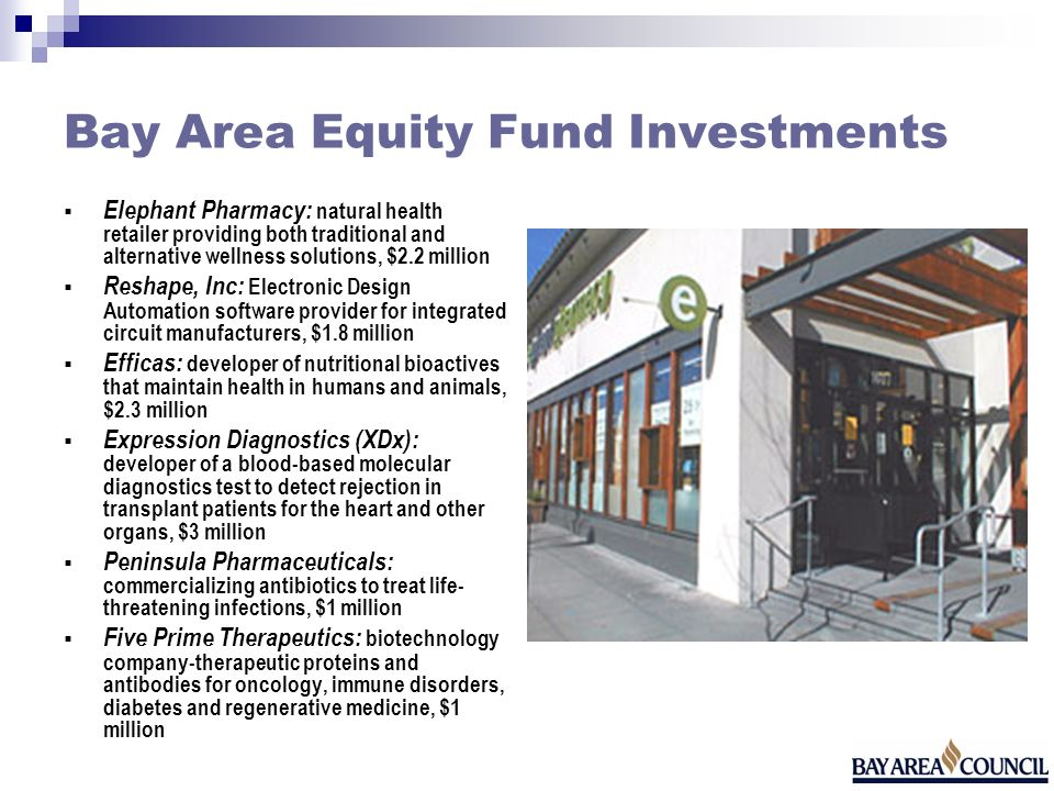 Bay Area Equity Fund Investments Elephant Pharmacy: natural health retailer providing both traditional and alternative wellness solutions, $2.2 million Reshape, Inc: Electronic Design Automation software provider for integrated circuit manufacturers, $1.8 million Efficas: developer of nutritional bioactives that maintain health in humans and animals, $2.3 million Expression Diagnostics (XDx): developer of a blood-based molecular diagnostics test to detect rejection in transplant patients for the heart and other organs, $3 million Peninsula Pharmaceuticals: commercializing antibiotics to treat life- threatening infections, $1 million Five Prime Therapeutics: biotechnology company-therapeutic proteins and antibodies for oncology, immune disorders, diabetes and regenerative medicine, $1 million