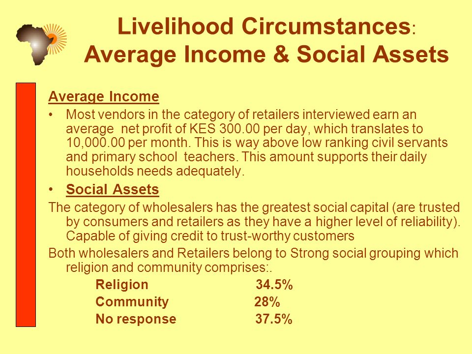 Livelihood Circumstances : Average Income & Social Assets Average Income Most vendors in the category of retailers interviewed earn an average net profit of KES 300.00 per day, which translates to 10,000.00 per month.