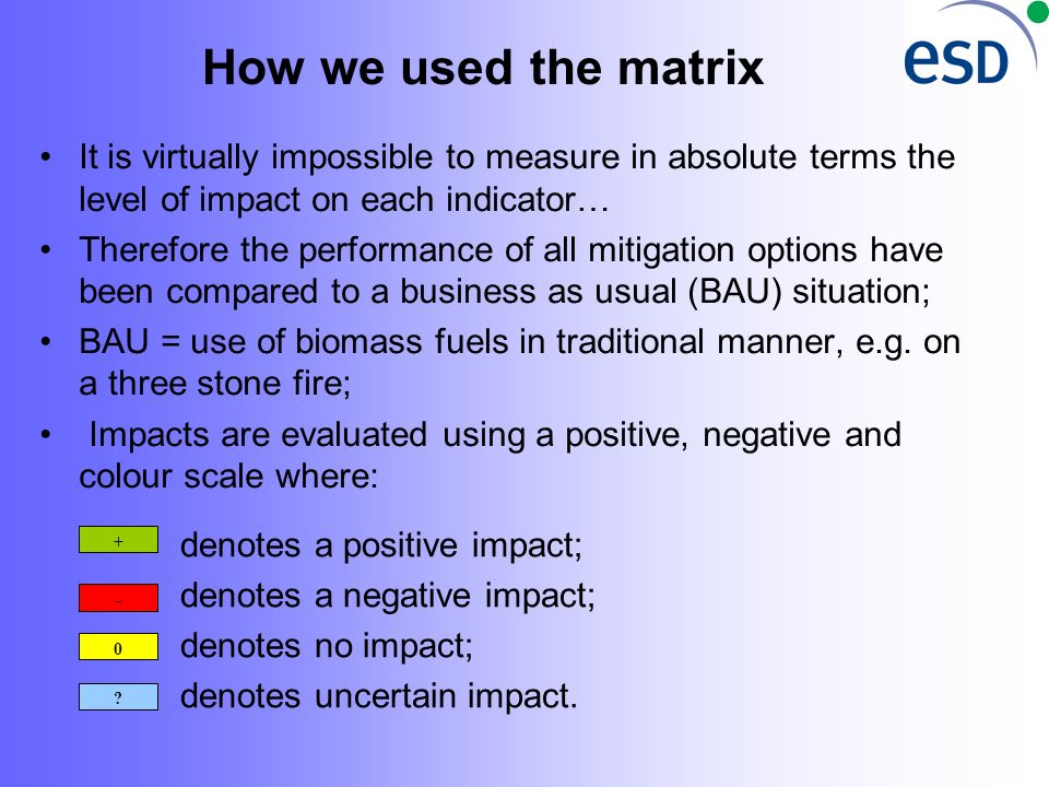 How we used the matrix It is virtually impossible to measure in absolute terms the level of impact on each indicator… Therefore the performance of all mitigation options have been compared to a business as usual (BAU) situation; BAU = use of biomass fuels in traditional manner, e.g.