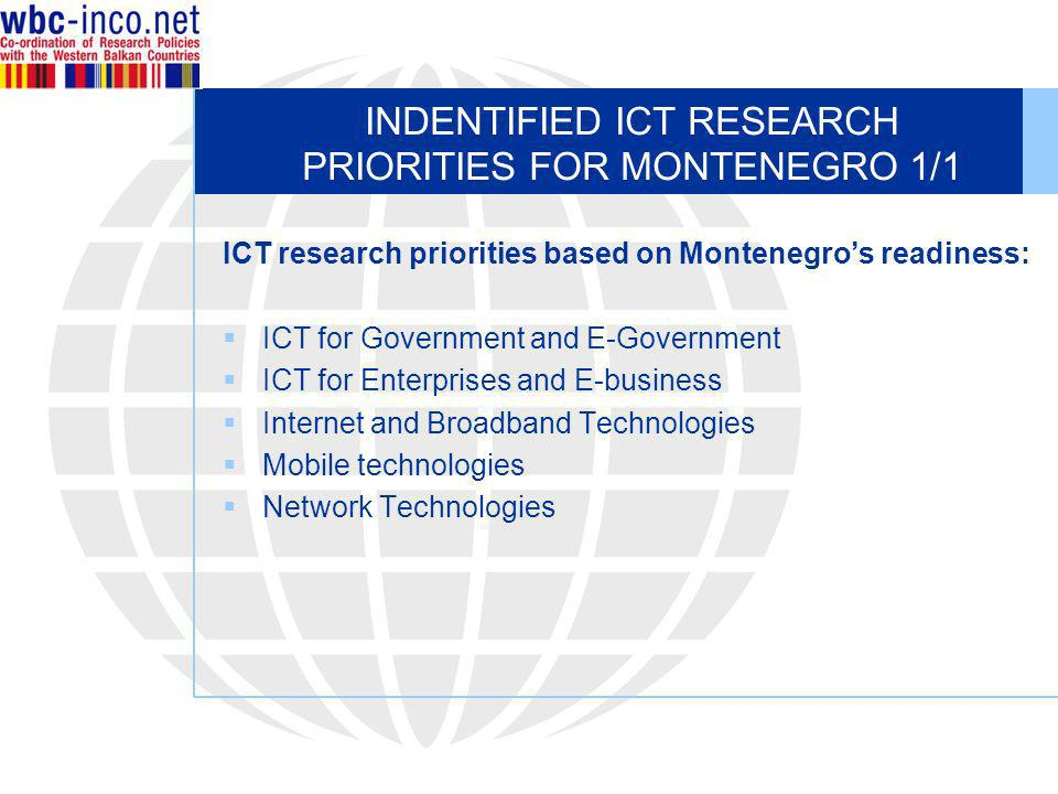 INDENTIFIED ICT RESEARCH PRIORITIES FOR MONTENEGRO 1/1 ICT research priorities based on Montenegros readiness: ICT for Government and E-Government ICT