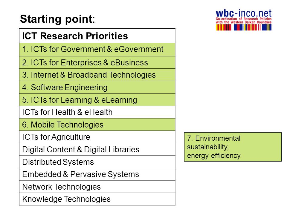 ICT Research Priorities 1. ICTs for Government & eGovernment 2.