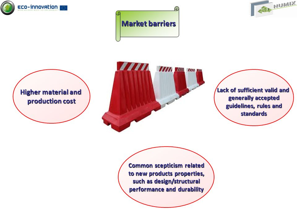 Market barriers Higher material and production cost Lack of sufficient valid and generally accepted guidelines, rules and standards Common scepticism related to new products properties, such as design/structural performance and durability