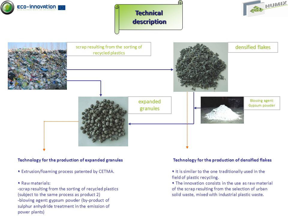 expanded granules densified flakes Technicaldescription scrap resulting from the sorting of recycled plastics Technology for the production of densified flakes It is similar to the one traditionally used in the field of plastic recycling.