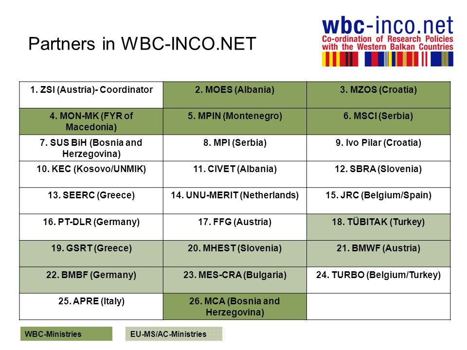 Partners in WBC-INCO.NET 1. ZSI (Austria)- Coordinator2. MOES (Albania)3. MZOS (Croatia) 4. MON-MK (FYR of Macedonia) 5. MPIN (Montenegro)6. MSCI (Ser