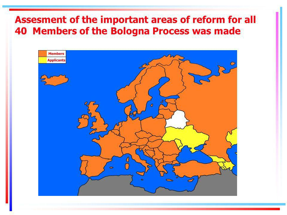 Assesment of the important areas of reform for all 40 Members of the Bologna Process was made