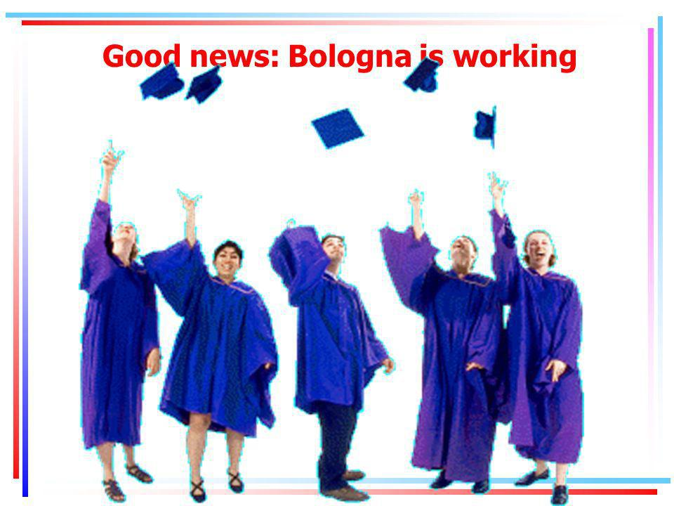 Good news: Bologna is working