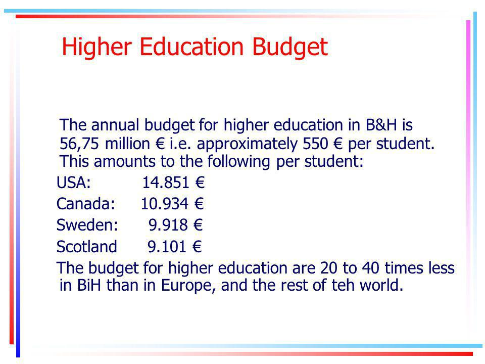 Higher Education Budget The annual budget for higher education in B&H is 56,75 million i.e.