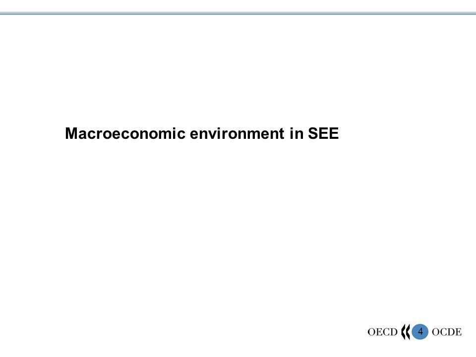 4 Macroeconomic environment in SEE