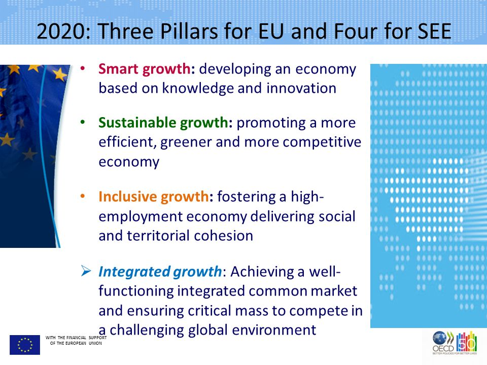 WITH THE FINANCIAL SUPPORT OF THE EUROPEAN UNION 2020: Three Pillars for EU and Four for SEE Smart growth: developing an economy based on knowledge an