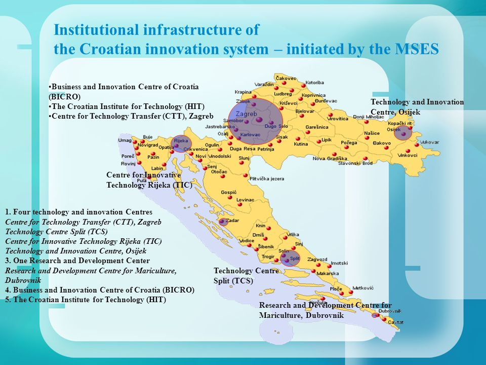 Institutional infrastructure of the Croatian innovation system – initiated by the MSES Business and Innovation Centre of Croatia (BICRO) The Croatian