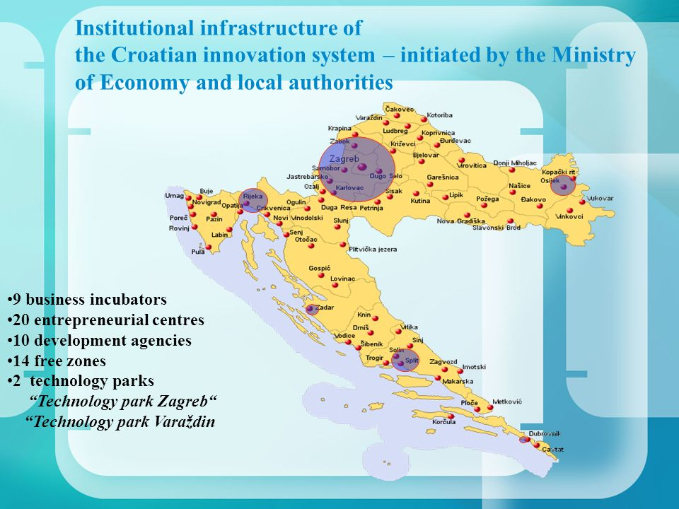 Institutional infrastructure of the Croatian innovation system – initiated by the Ministry of Economy and local authorities 9 business incubators 20 entrepreneurial centres 10 development agencies 14 free zones 2 technology parks Technology park Zagreb Technology park Varaždin