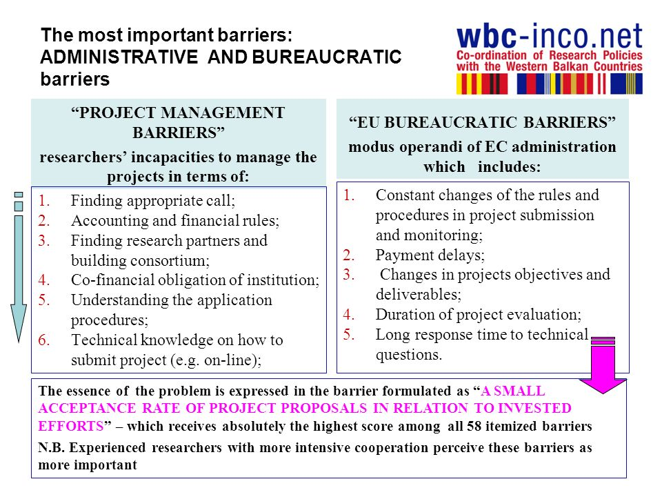 The most important barriers: ADMINISTRATIVE AND BUREAUCRATIC barriers PROJECT MANAGEMENT BARRIERS researchers incapacities to manage the projects in t