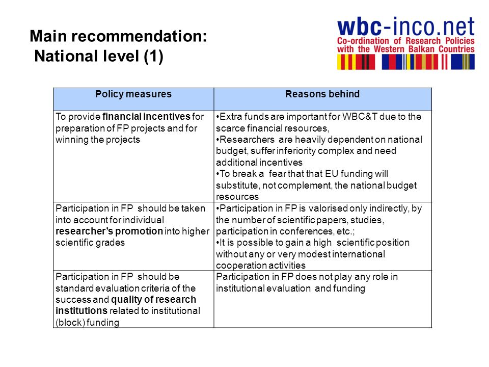 Main recommendation: National level (1) Policy measuresReasons behind To provide financial incentives for preparation of FP projects and for winning t