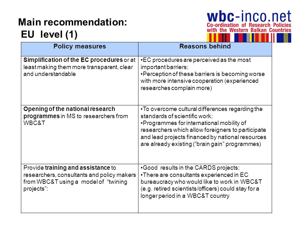 Main recommendation: EU level (1) Policy measuresReasons behind Simplification of the EC procedures or at least making them more transparent, clear an
