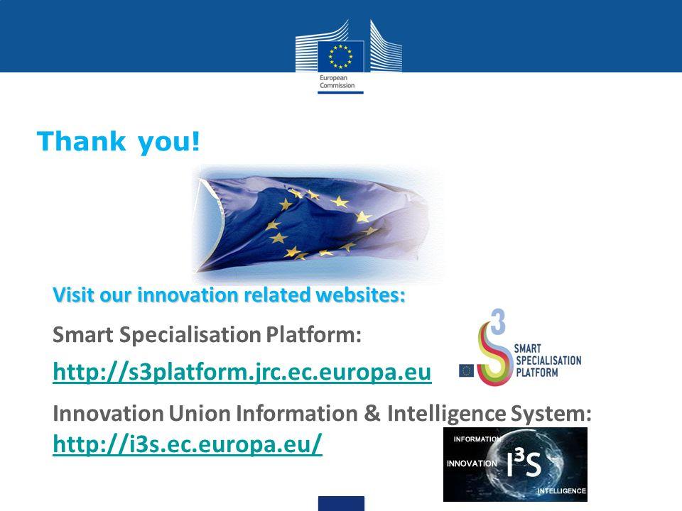 Thank you! Visit our innovation related websites: Smart Specialisation Platform: http://s3platform.jrc.ec.europa.eu Innovation Union Information & Int