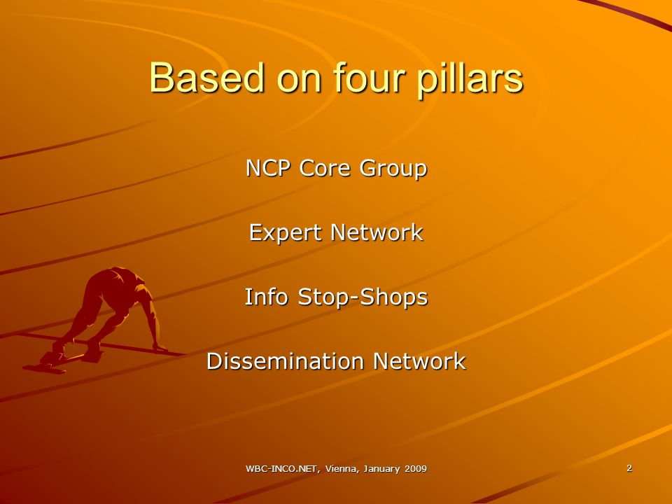 WBC-INCO.NET, Vienna, January 2009 2 Based on four pillars NCP Core Group Expert Network Info Stop-Shops Dissemination Network