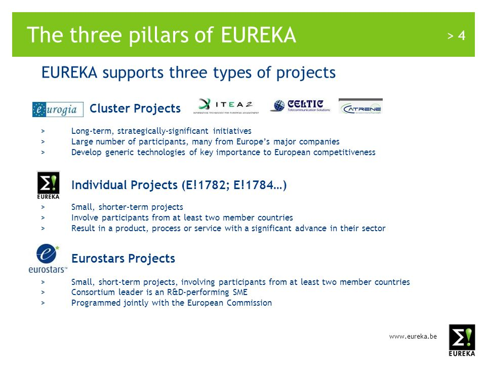 www.eureka.be > 15 Thank you for your listening Svatopluk Halada EUREKA Secretariat rue Neerveld 107, B-1200 Brussels svatopluk.halada@es.eureka.be