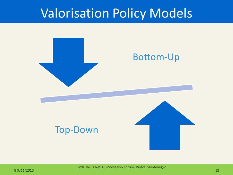 Valorisation Policy Models 12 Bottom-Up Top-Down WBC INCO Net 1 st innovation Forum, Budva Montenegro 8-9/11/2010