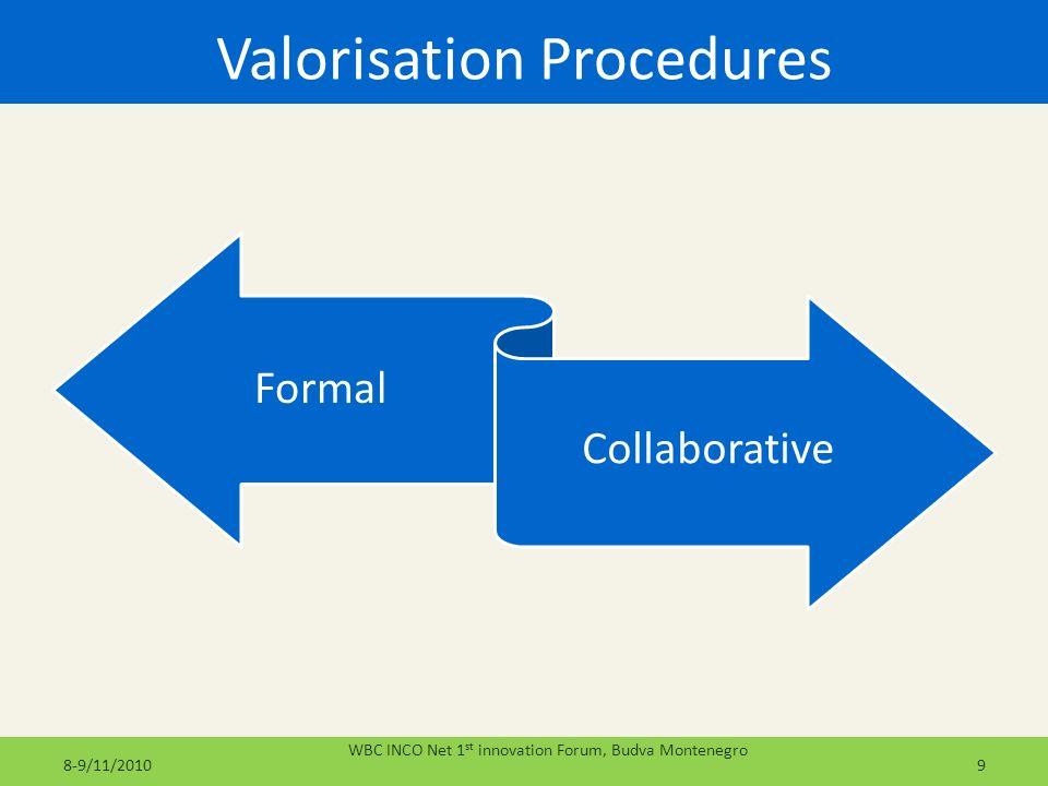 Valorisation Procedures 9 Formal Collaborative 8-9/11/2010 WBC INCO Net 1 st innovation Forum, Budva Montenegro
