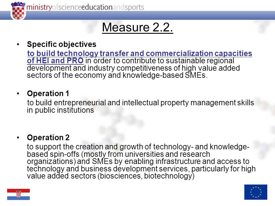 6 Measure 2.2.