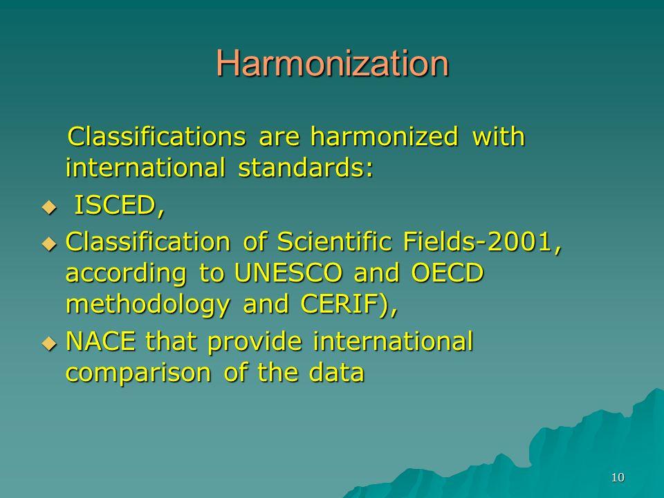 10 Harmonization Classifications are harmonized with international standards: Classifications are harmonized with international standards: ISCED, ISCE