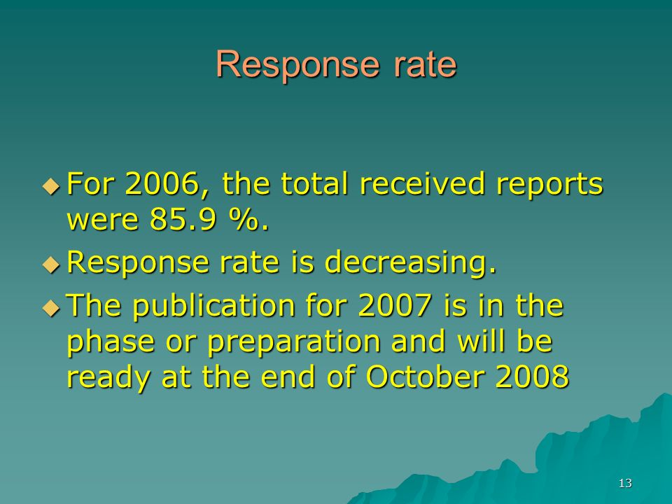 13 Response rate For 2006, the total received reports were 85.9 %. For 2006, the total received reports were 85.9 %. Response rate is decreasing. Resp