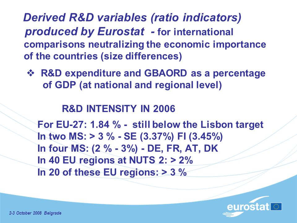 2-3 October 2008 Belgrade Derived R&D variables (ratio indicators) produced by Eurostat - for international comparisons neutralizing the economic importance of the countries (size differences) R&D expenditure and GBAORD as а percentage of GDP (at national and regional level) R&D INTENSITY IN 2006 For EU-27: 1.84 % - still below the Lisbon target In two MS: > 3 % - SE (3.37%) FI (3.45%) In four MS: (2 % - 3%) - DE, FR, AT, DK In 40 EU regions at NUTS 2: > 2% In 20 of these EU regions: > 3 %