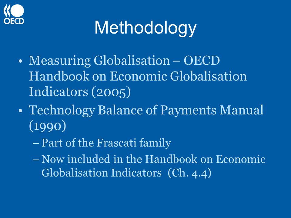 Methodology Measuring Globalisation – OECD Handbook on Economic Globalisation Indicators (2005) Technology Balance of Payments Manual (1990) –Part of