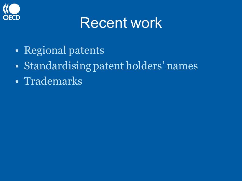 Recent work Regional patents Standardising patent holders names Trademarks