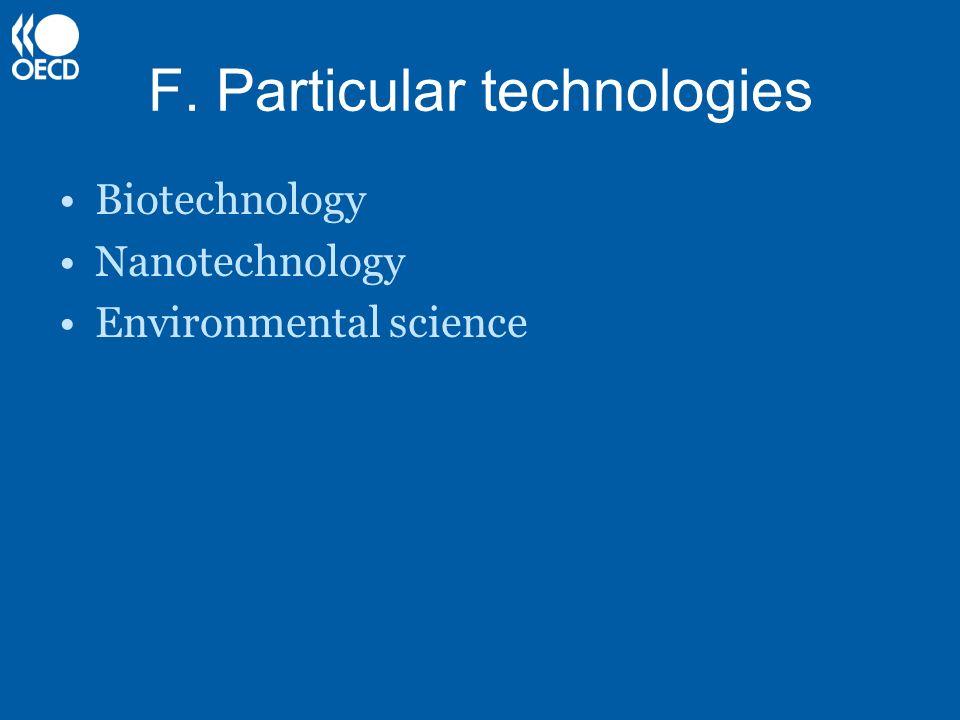F. Particular technologies Biotechnology Nanotechnology Environmental science