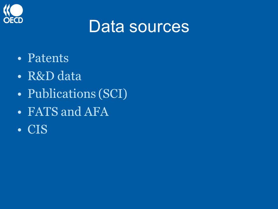 Data sources Patents R&D data Publications (SCI) FATS and AFA CIS