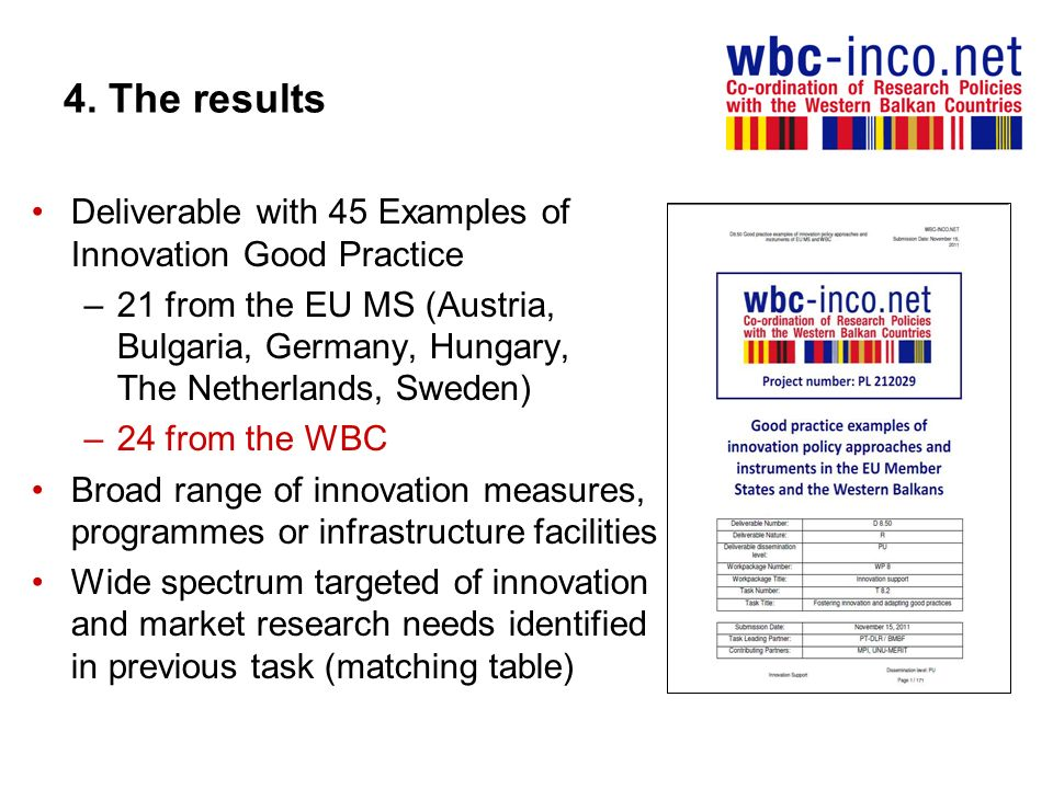 Review Meeting on Innovation Good Practice Examples