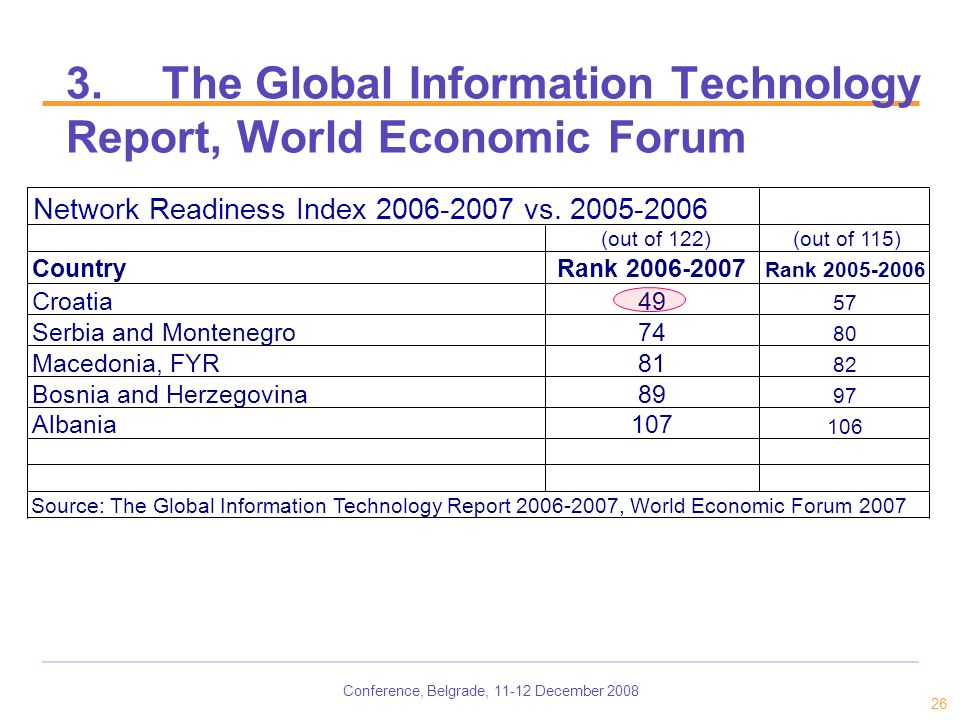 Conference, Belgrade, 11-12 December 2008 26 3.The Global Information Technology Report, World Economic Forum Network Readiness Index 2006-2007 vs.