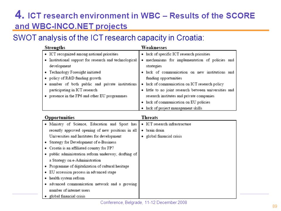 Conference, Belgrade, 11-12 December 2008 89 4. ICT research environment in WBC – Results of the SCORE and WBC-INCO.NET projects SWOT analysis of the
