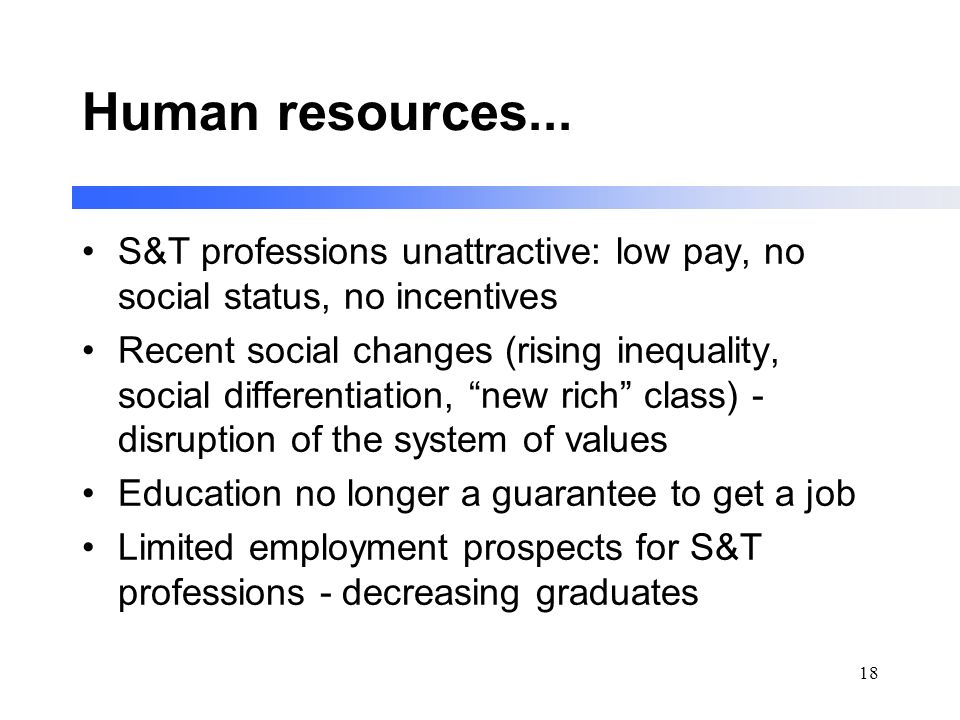 18 Human resources...