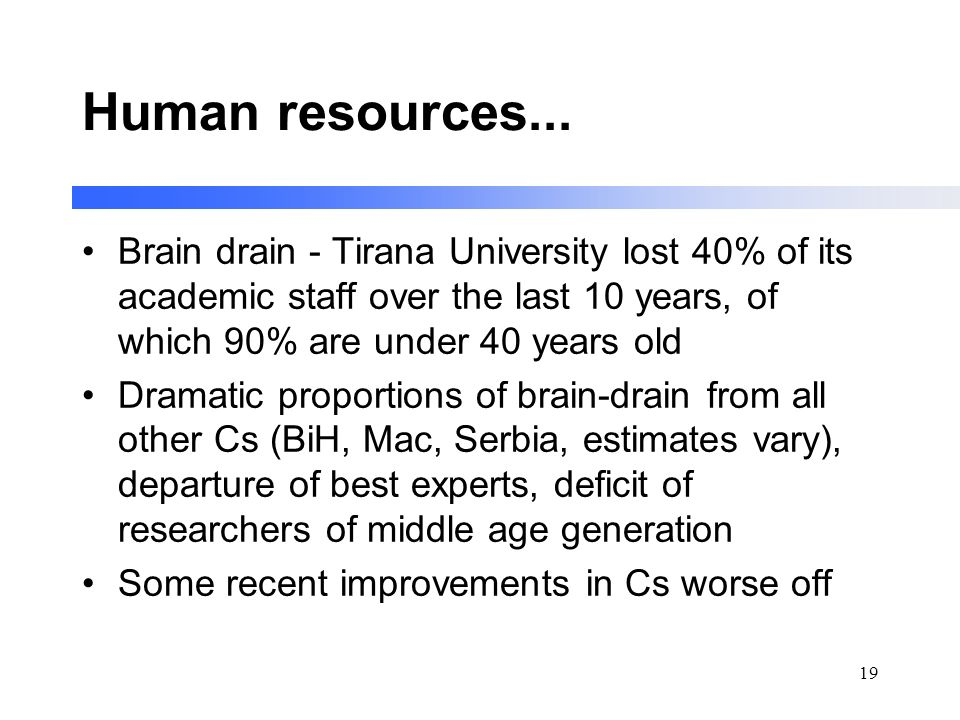 19 Human resources...