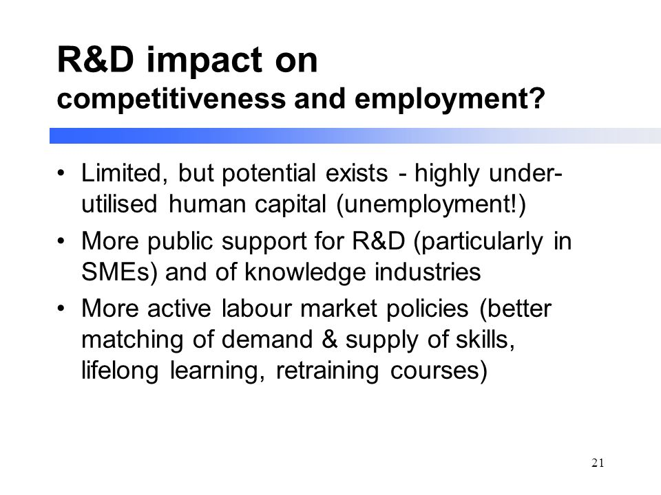 21 R&D impact on competitiveness and employment.