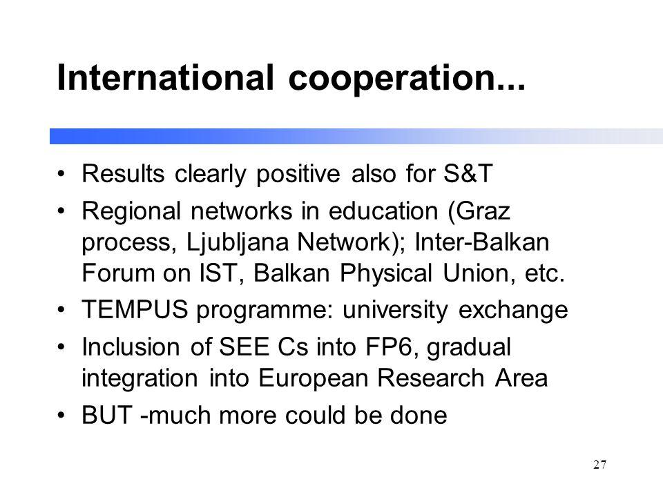 27 International cooperation...