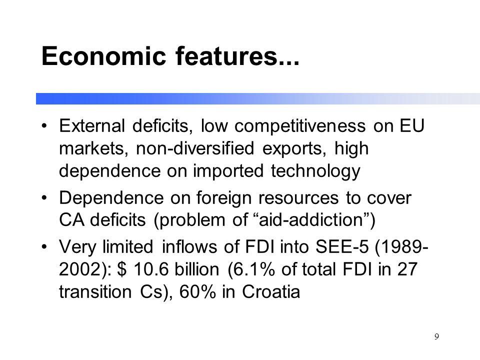 9 Economic features...