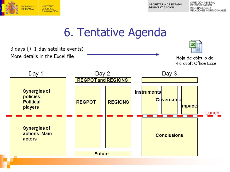 6. Tentative Agenda 3 days (+ 1 day satellite events) More details in the Excel file Day 1Day 3Day 2 Lunch Synergies of policies: Political players Sy